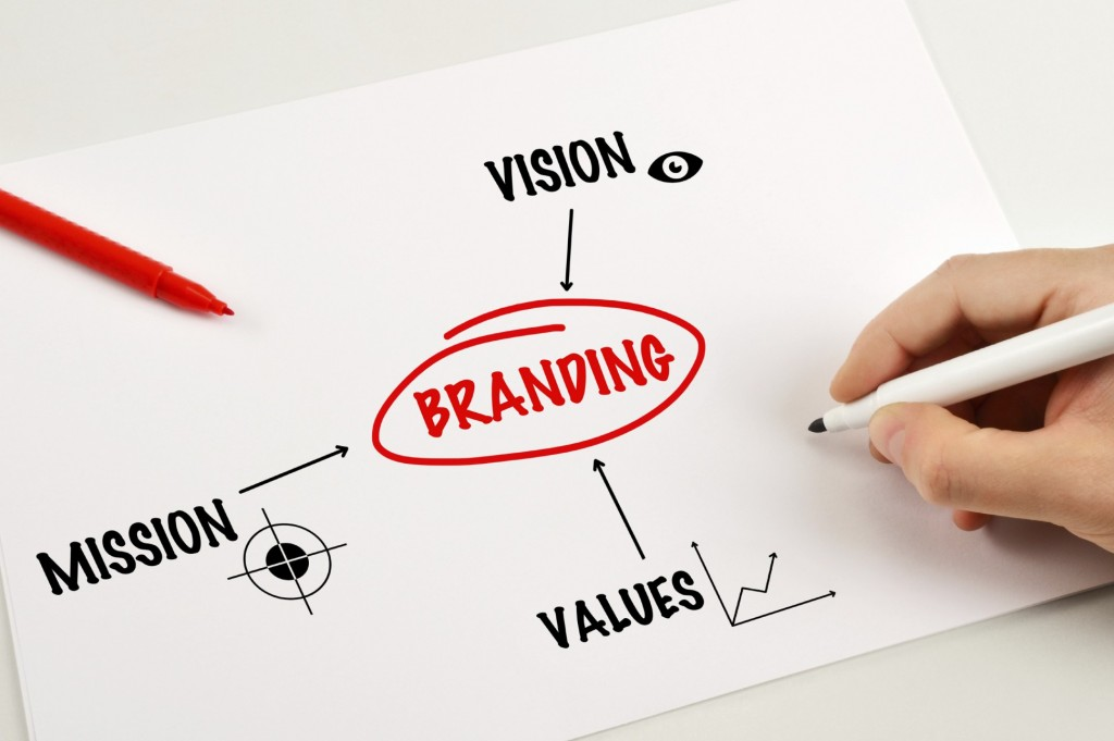 Personal Branding Graphic showing how Vision, Mission and Values contribute to Branding.
